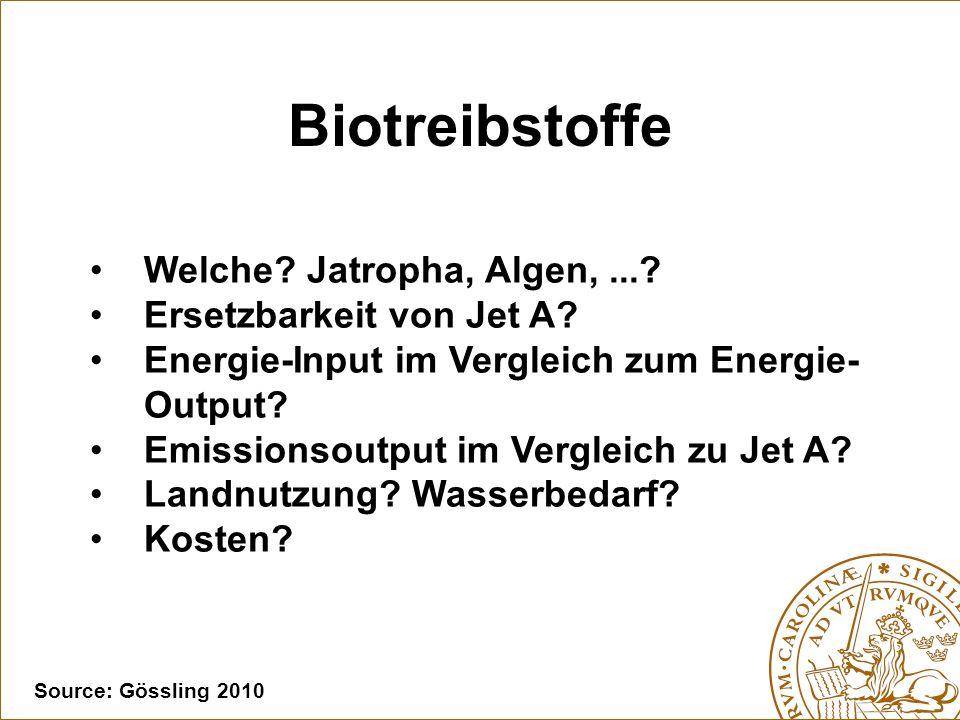 Biotreibstoffe Welche Jatropha, Algen, ... Ersetzbarkeit von Jet A