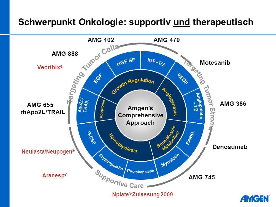 Schwerpunkt Onkologie: supportiv und therapeutisch