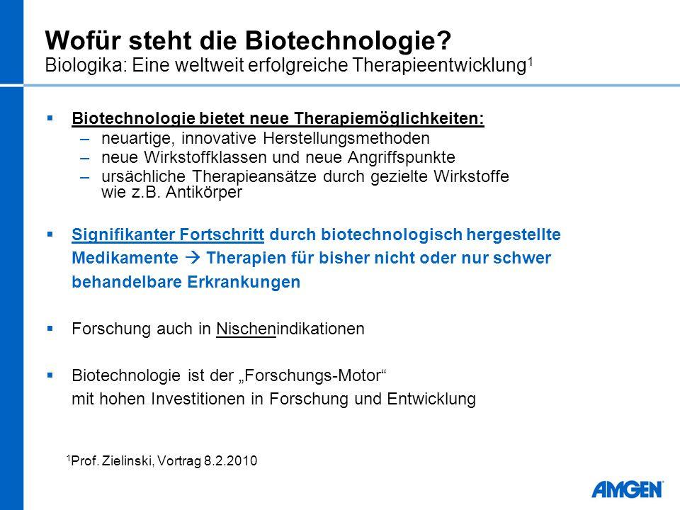 Wofür steht die Biotechnologie