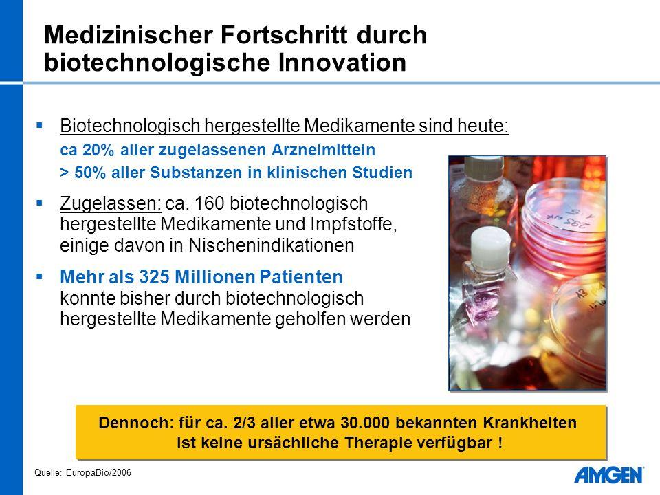 Medizinischer Fortschritt durch biotechnologische Innovation