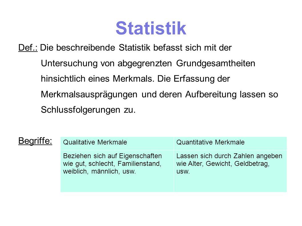 Statistik Def.: Die beschreibende Statistik befasst sich mit der