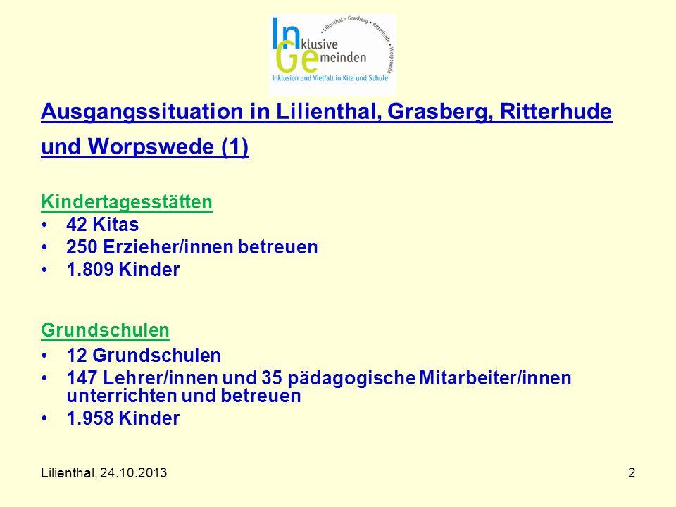 Ausgangssituation in Lilienthal, Grasberg, Ritterhude