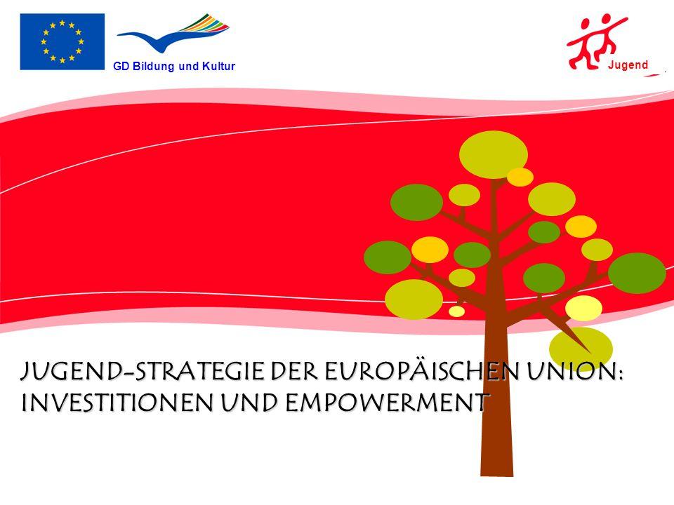 JUGEND-STRATEGIE DER EUROPÄISCHEN UNION: INVESTITIONEN UND EMPOWERMENT