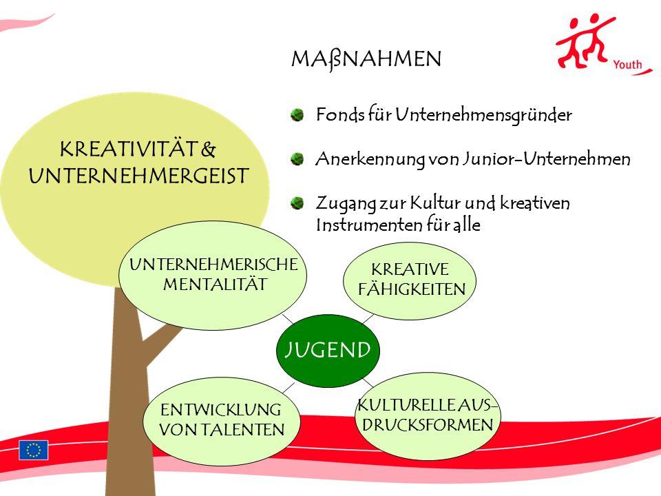 KREATIVITÄT & UNTERNEHMERGEIST