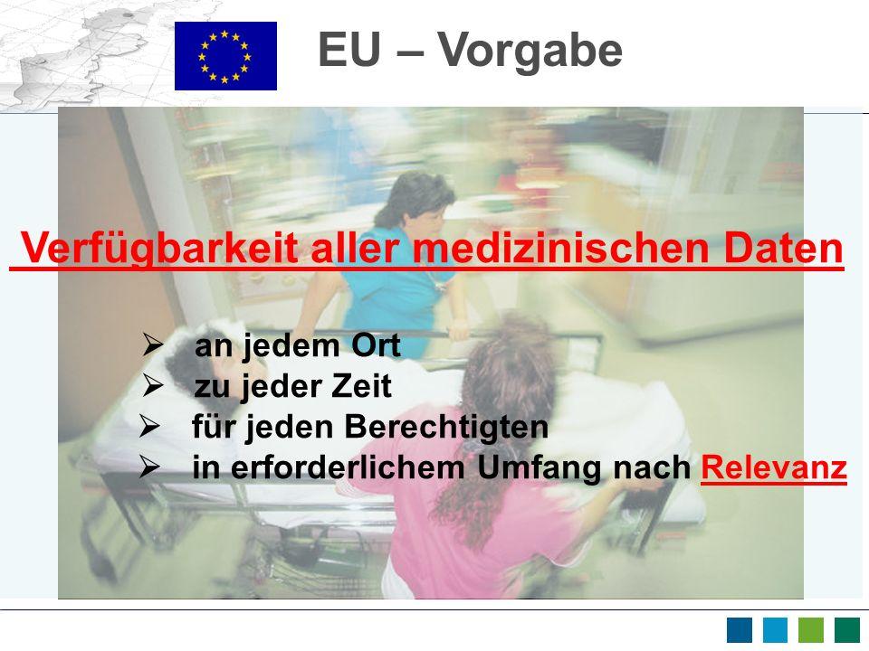EU – Vorgabe Verfügbarkeit aller medizinischen Daten  an jedem Ort
