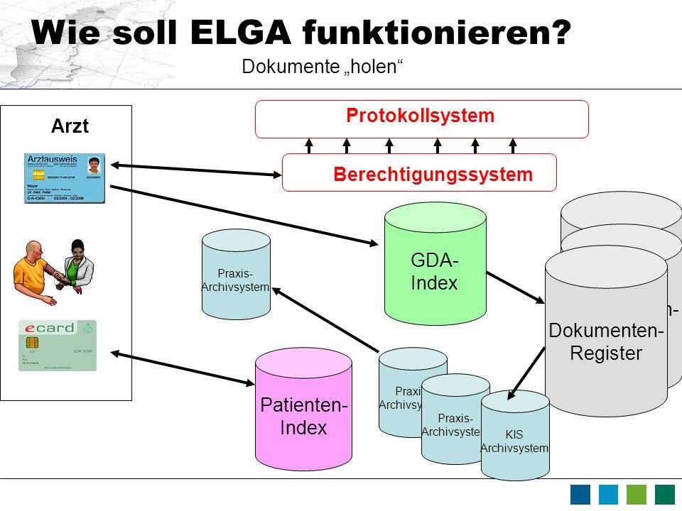 " Wie soll ELGA funktionieren Dokumente ""holen Protokollsystem Arzt"