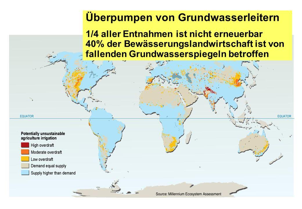 Überpumpen von Grundwasserleitern