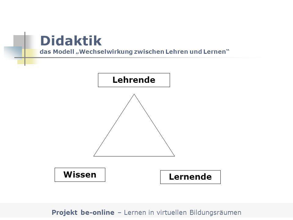 """Didaktik das Modell """"Wechselwirkung zwischen Lehren und Lernen"""
