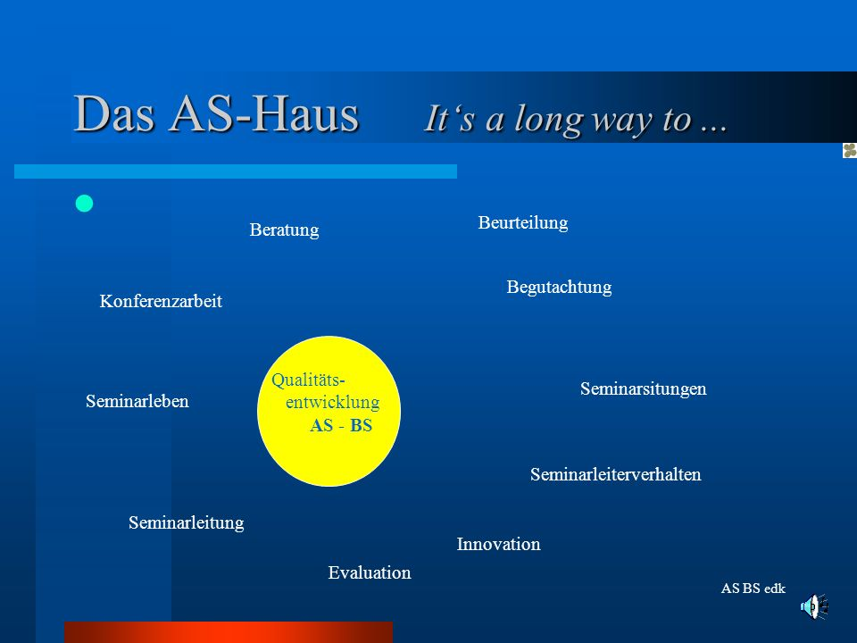 Das AS-Haus It's a long way to ...