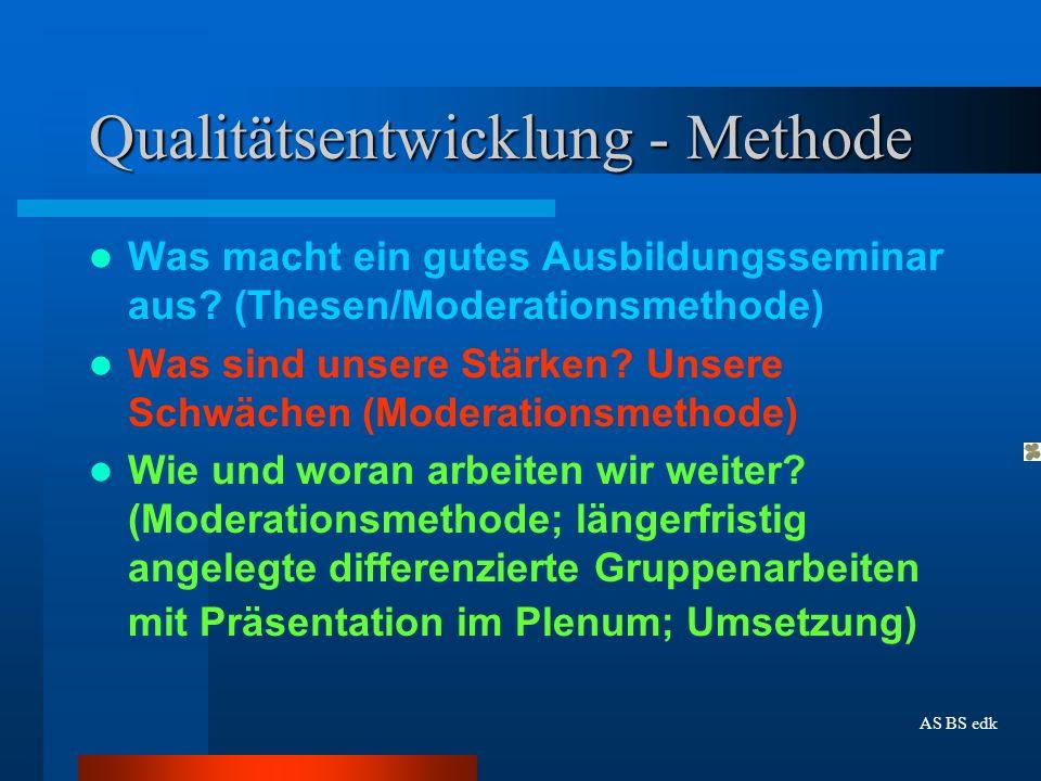 Qualitätsentwicklung - Methode