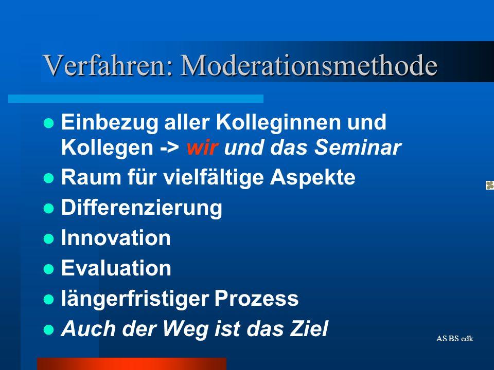 Verfahren: Moderationsmethode