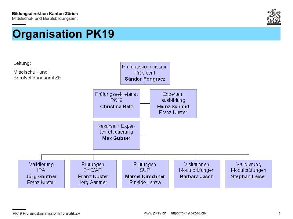 Organisation PK19 Leitung: Mittelschul- und Berufsbildungsamt ZH