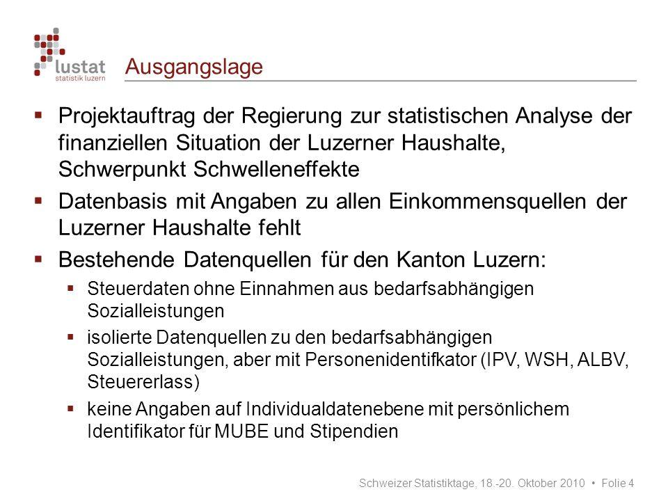 Bestehende Datenquellen für den Kanton Luzern: