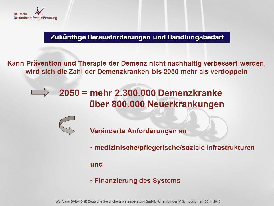 2050 = mehr 2.300.000 Demenzkranke über 800.000 Neuerkrankungen