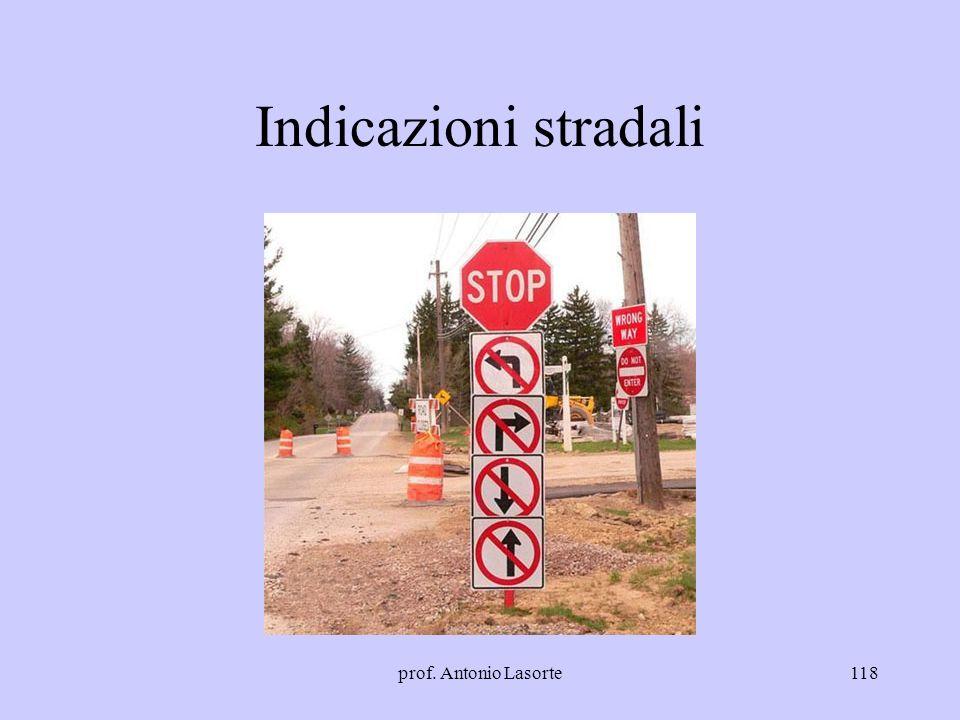 Indicazioni stradali prof. Antonio Lasorte