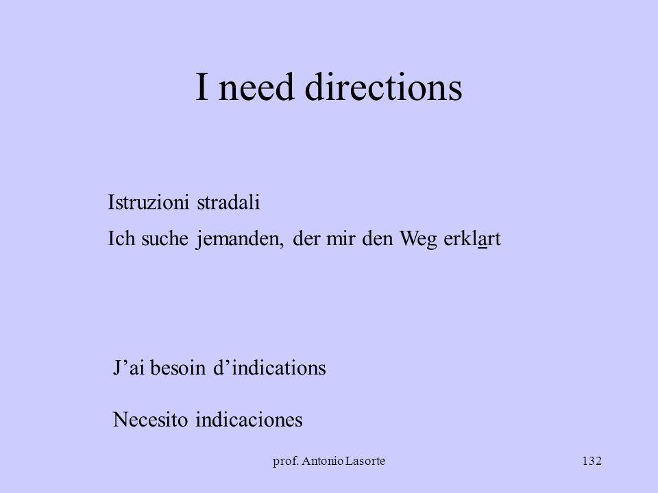 I need directions Istruzioni stradali