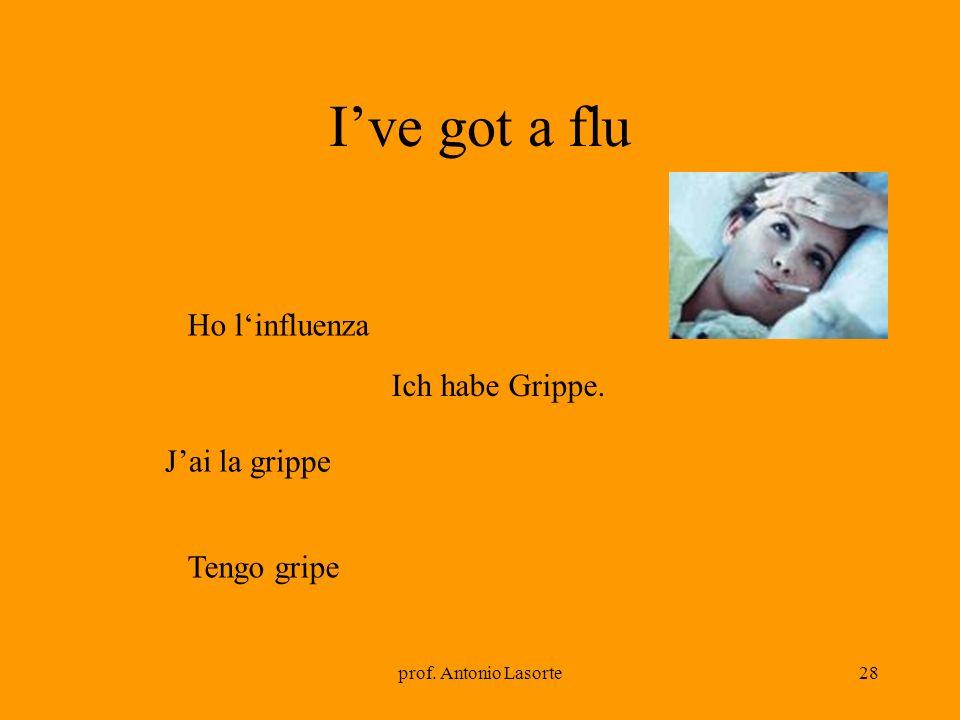 I've got a flu Ho l'influenza Ich habe Grippe. J'ai la grippe