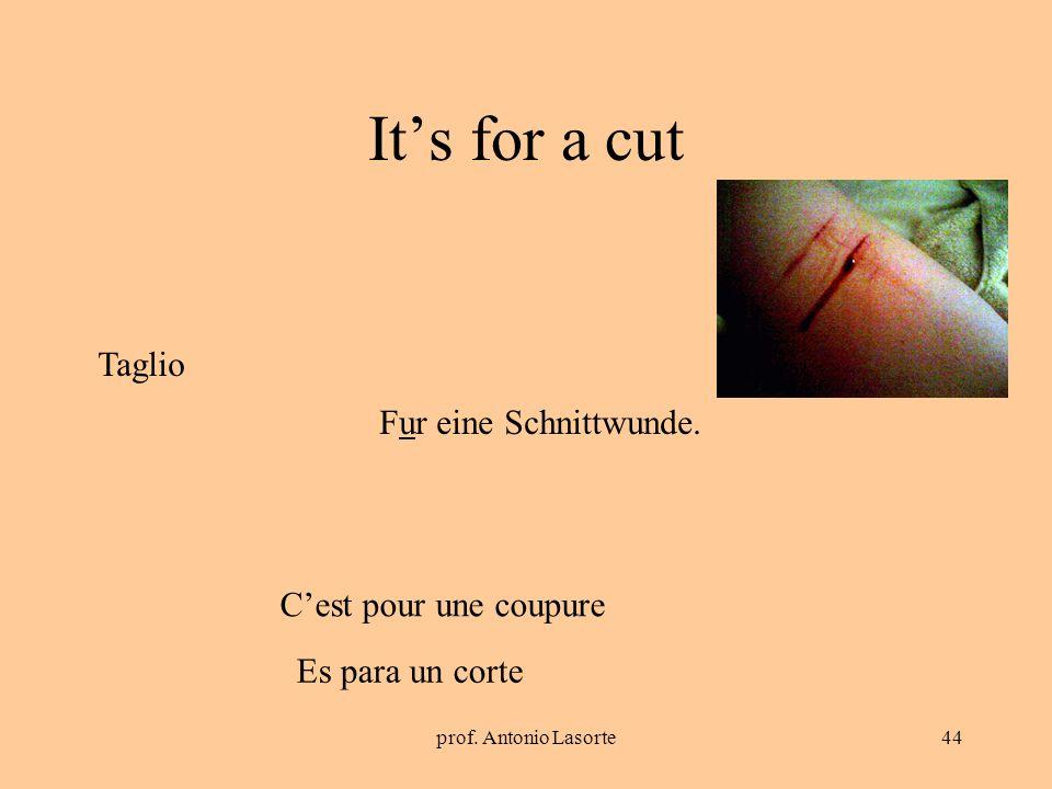 It's for a cut Taglio Fur eine Schnittwunde. C'est pour une coupure