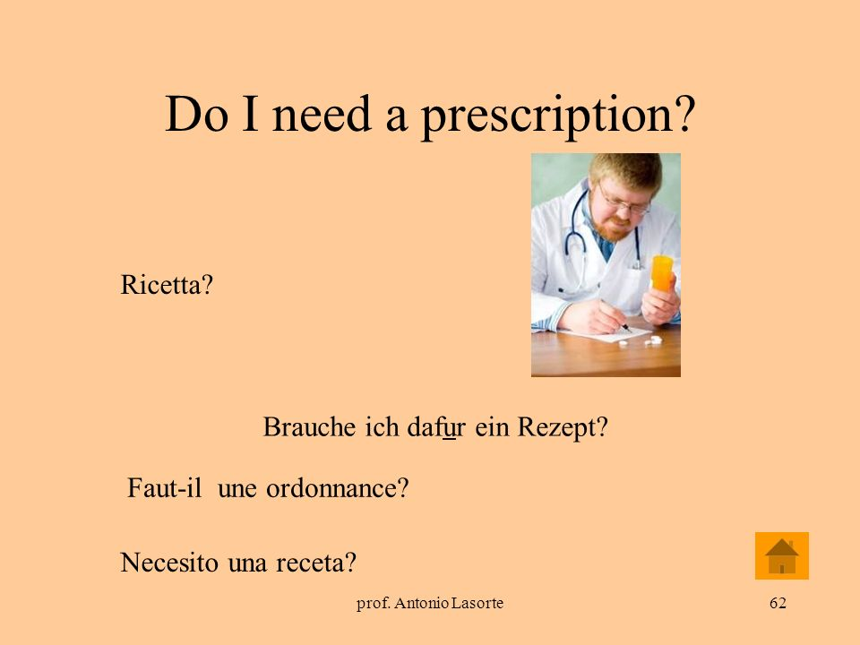 Do I need a prescription