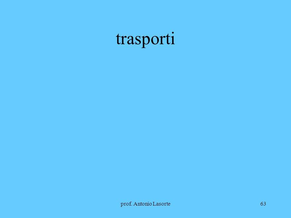 trasporti prof. Antonio Lasorte