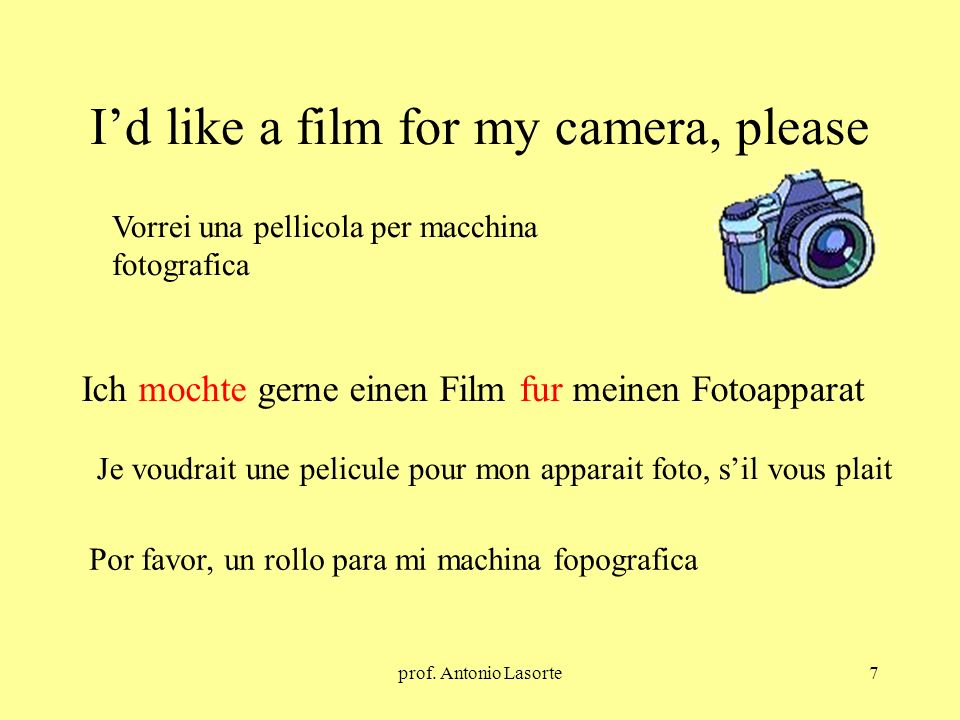 I'd like a film for my camera, please