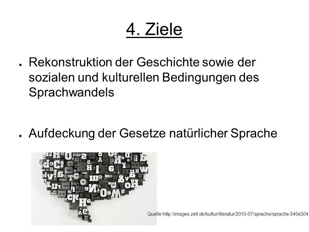 4. Ziele Rekonstruktion der Geschichte sowie der sozialen und kulturellen Bedingungen des Sprachwandels.