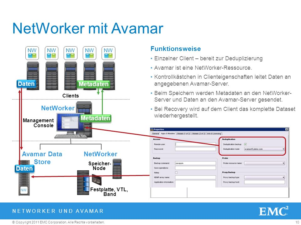 NetWorker mit Avamar Funktionsweise NetWorker Avamar Data Store