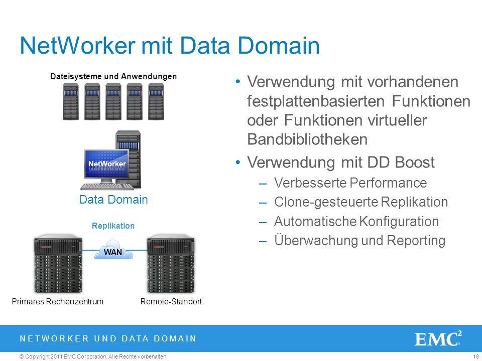 NetWorker mit Data Domain
