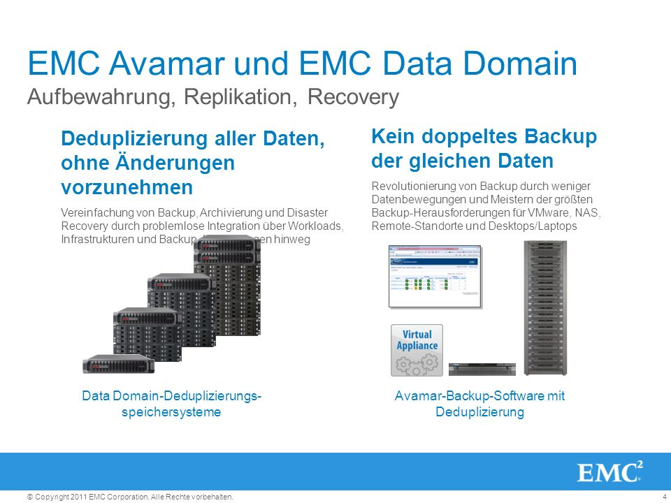 EMC Avamar und EMC Data Domain