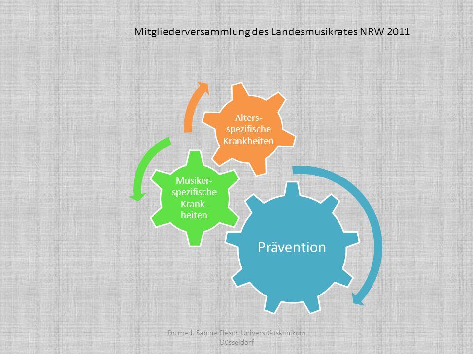 Prävention Mitgliederversammlung des Landesmusikrates NRW 2011
