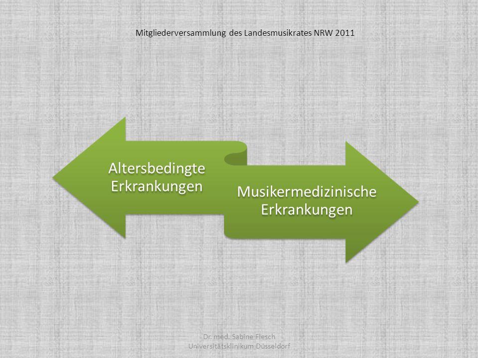 Mitgliederversammlung des Landesmusikrates NRW 2011