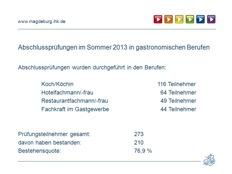 Abschlussprüfungen im Sommer 2013 in gastronomischen Berufen