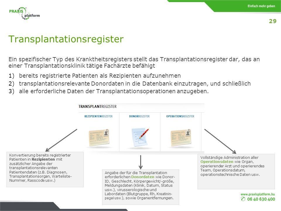Transplantationsregister