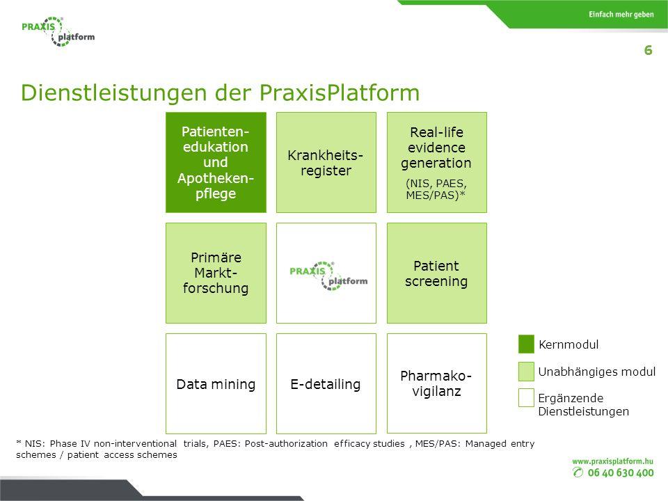 Dienstleistungen der PraxisPlatform
