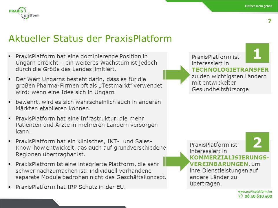 Aktueller Status der PraxisPlatform