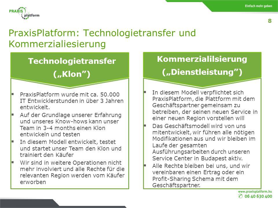 PraxisPlatform: Technologietransfer und Kommerzialiesierung