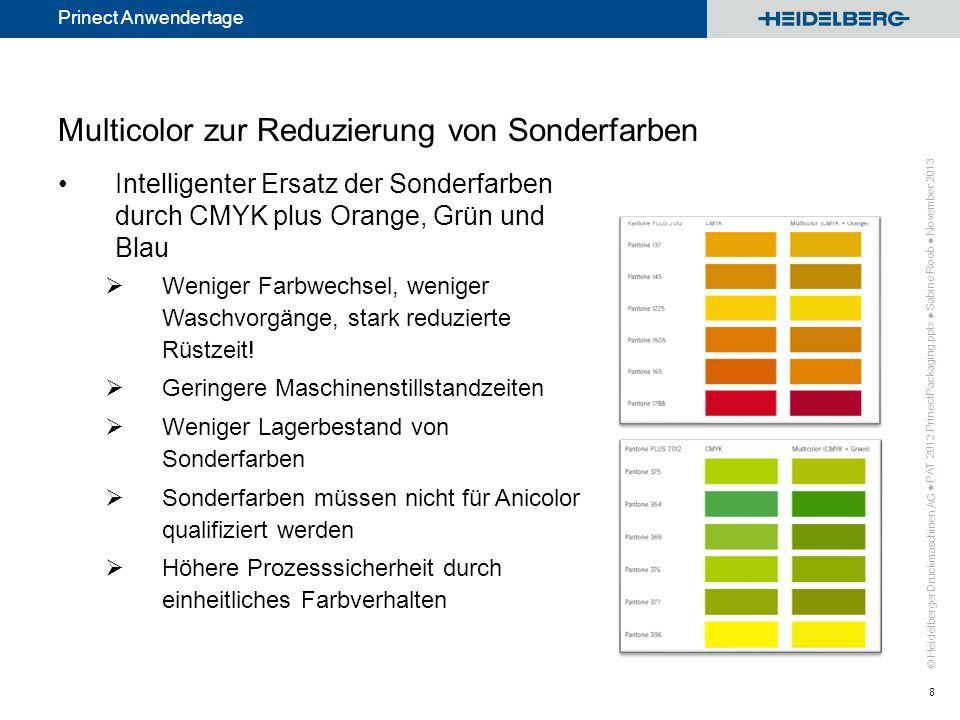 Multicolor zur Reduzierung von Sonderfarben