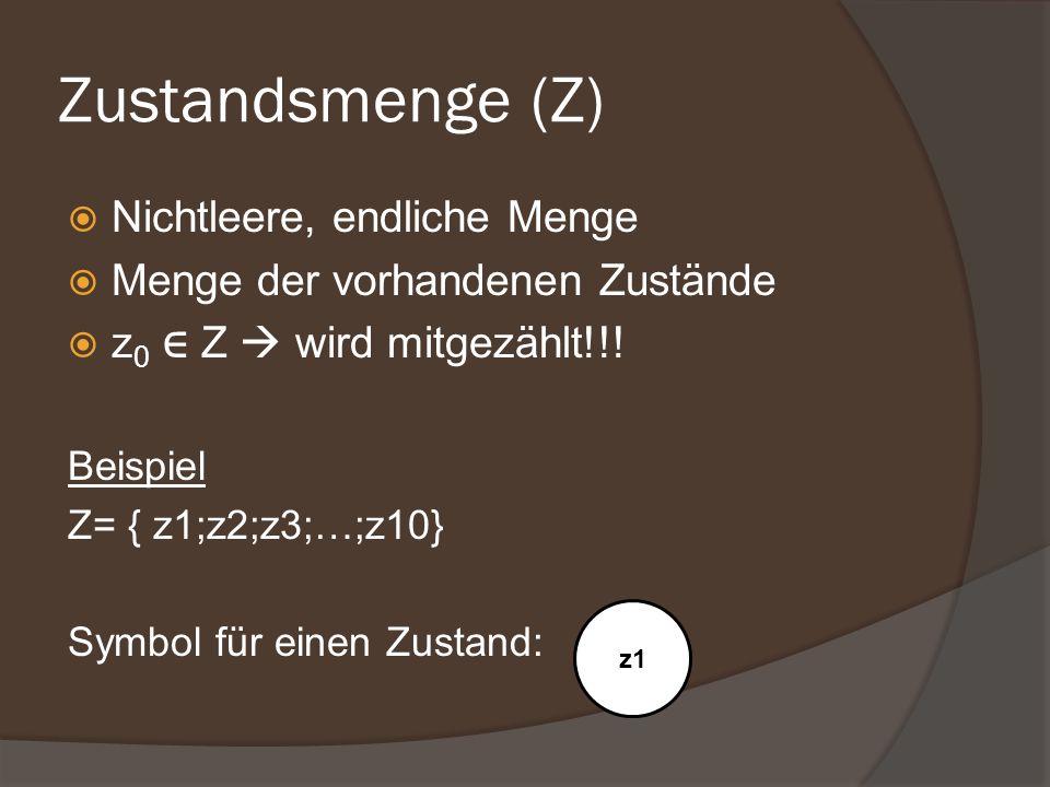 Zustandsmenge (Z) Nichtleere, endliche Menge