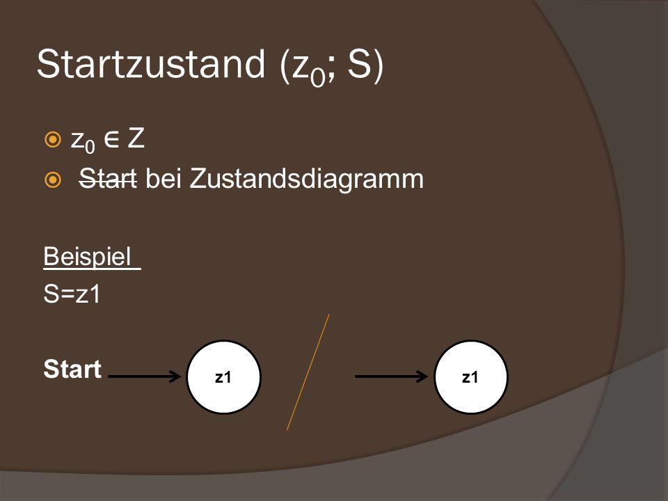 Startzustand (z0; S) z0 ∈ Z Start bei Zustandsdiagramm Beispiel S=z1