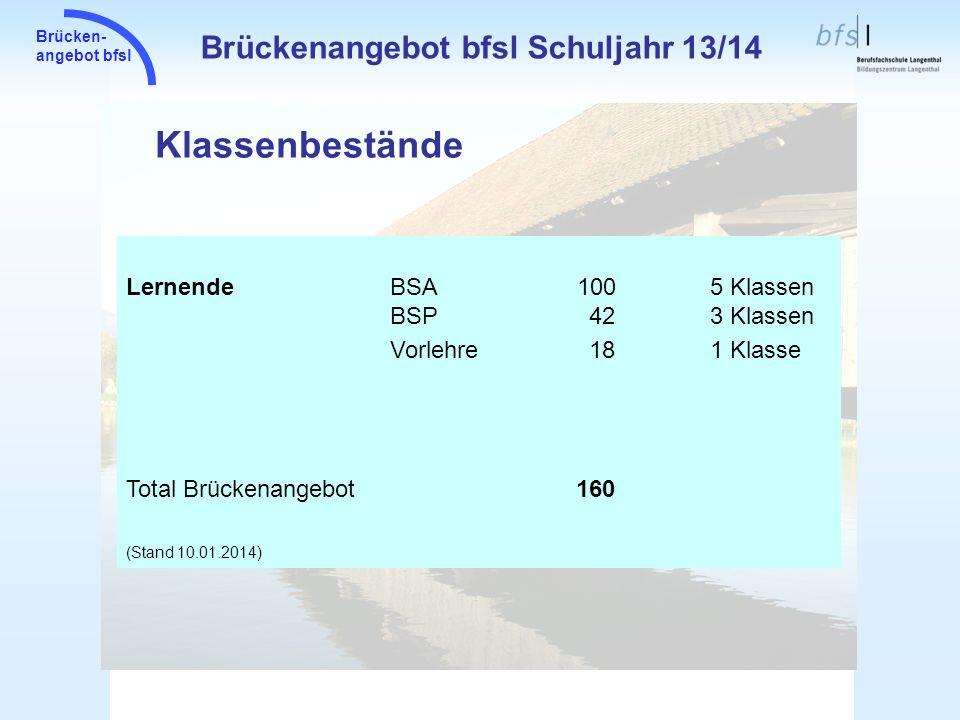 Klassenbestände Brückenangebot bfsl Schuljahr 13/14