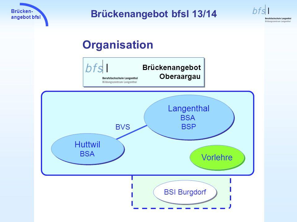 Organisation Brückenangebot bfsl 13/14 Langenthal BSA Huttwil BSA