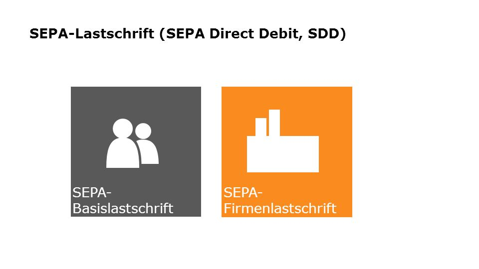 SEPA-Lastschrift (SEPA Direct Debit, SDD)