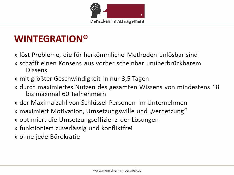 WINTEGRATION® » löst Probleme, die für herkömmliche Methoden unlösbar sind.