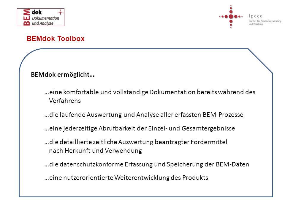 BEMdok Toolbox BEMdok ermöglicht… …eine komfortable und vollständige Dokumentation bereits während des Verfahrens.