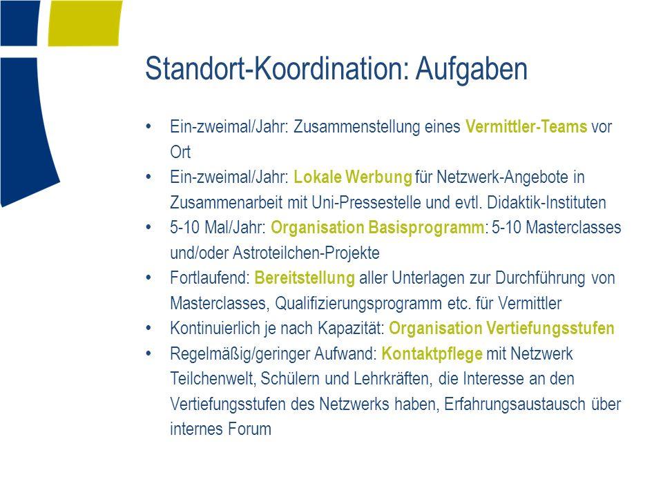 Standort-Koordination: Aufgaben