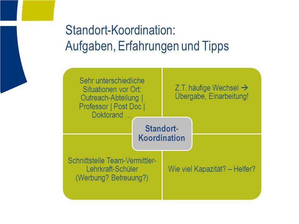 Standort-Koordination: Aufgaben, Erfahrungen und Tipps