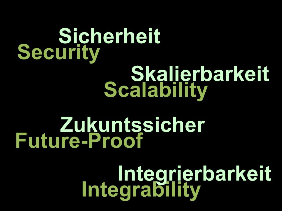 Sicherheit Security. Skalierbarkeit. Scalability. Zukuntssicher. Future-Proof. Integrierbarkeit.