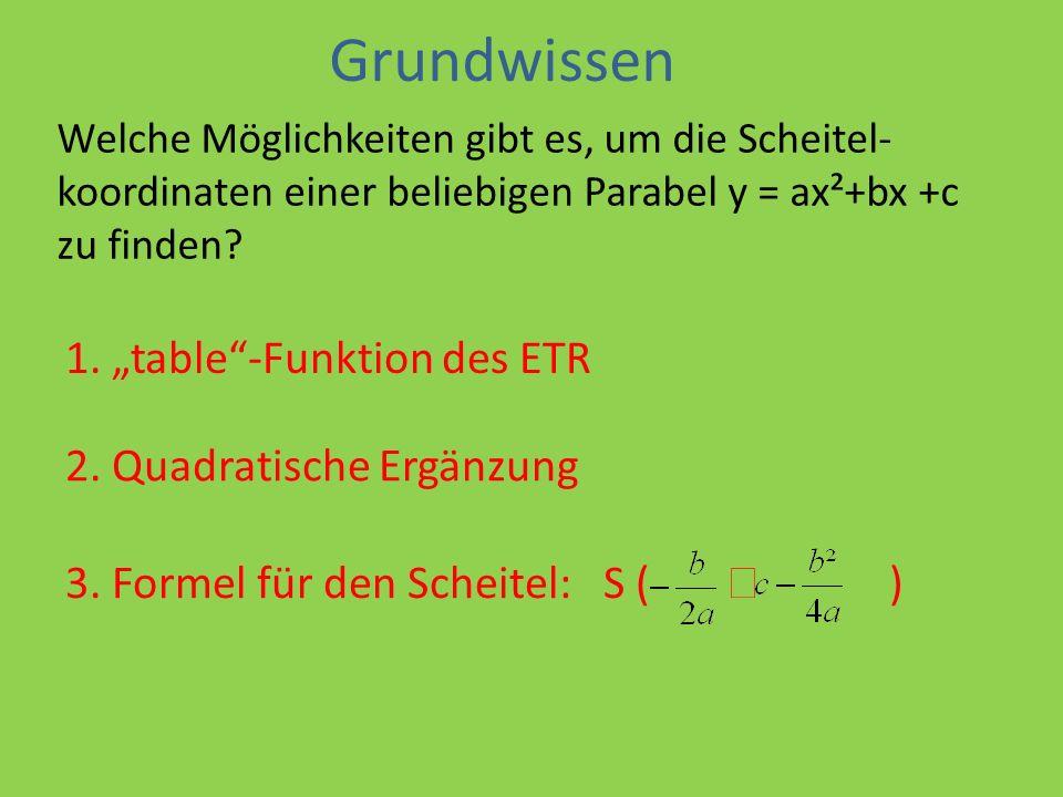 """Grundwissen 1. """"table -Funktion des ETR 2. Quadratische Ergänzung"""