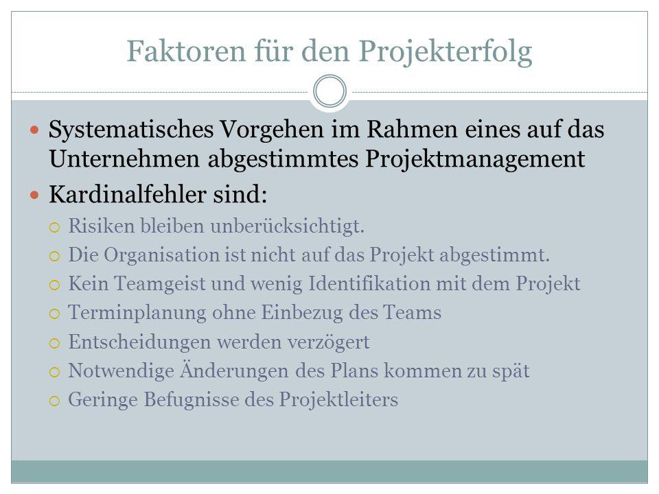 Faktoren für den Projekterfolg