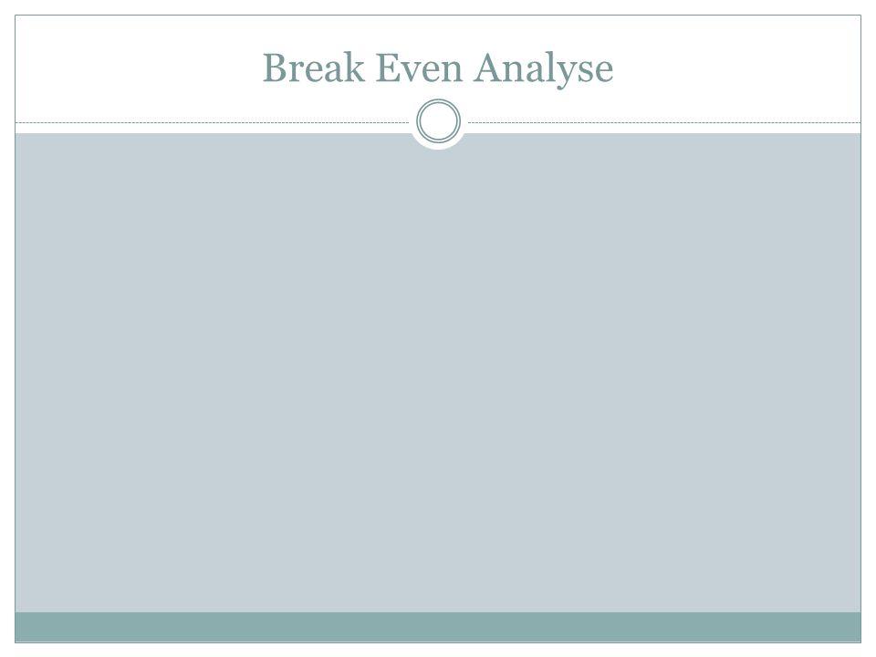 Break Even Analyse Abb 27.